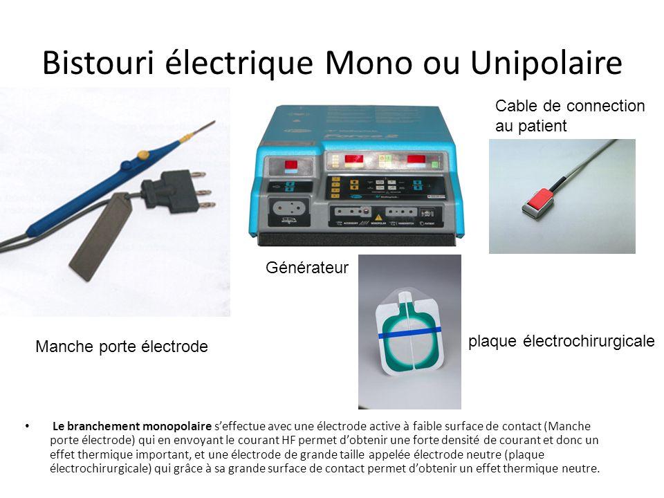 Bistouri électrique Mono ou Unipolaire