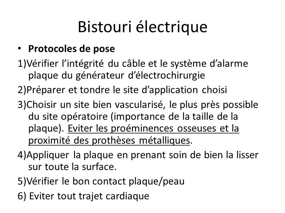 Bistouri électrique Protocoles de pose