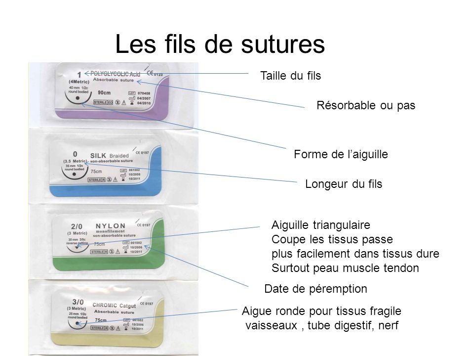 Les fils de sutures Taille du fils Résorbable ou pas