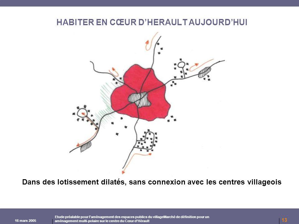 HABITER EN CŒUR D'HERAULT AUJOURD'HUI