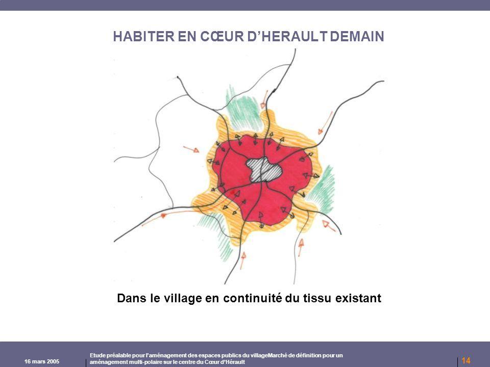HABITER EN CŒUR D'HERAULT DEMAIN