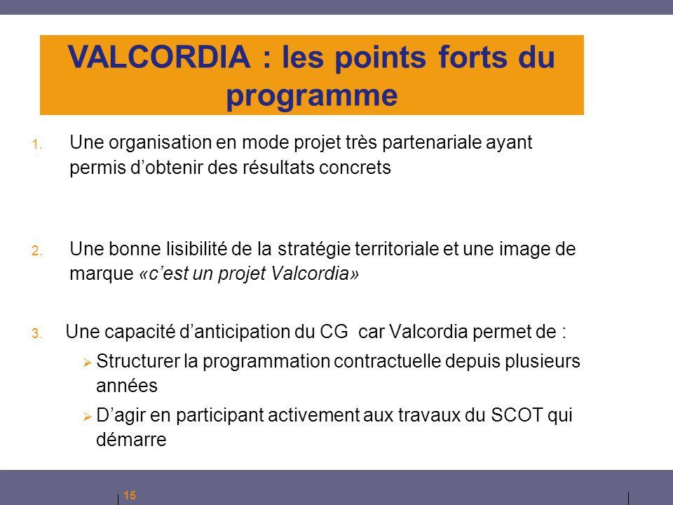 VALCORDIA : les points forts du programme