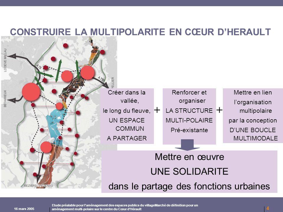CONSTRUIRE LA MULTIPOLARITE EN CŒUR D'HERAULT