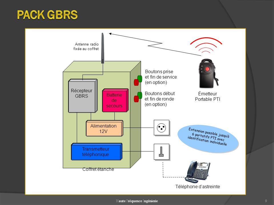 PACK GBRS Boutons prise et fin de service (en option) Récepteur GBRS