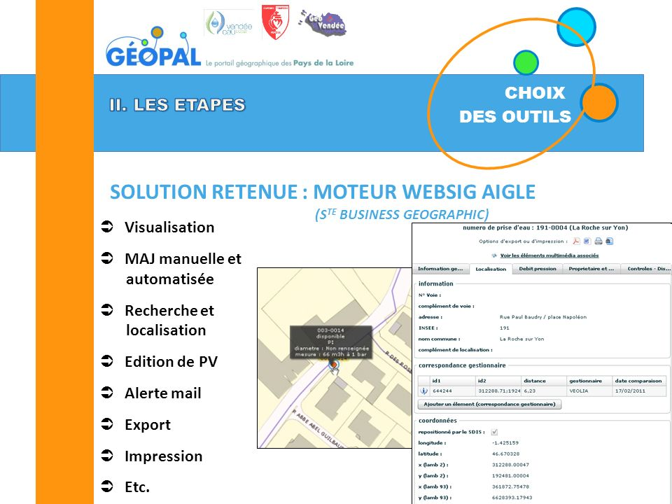 SOLUTION RETENUE : MOTEUR WEBSIG AIGLE