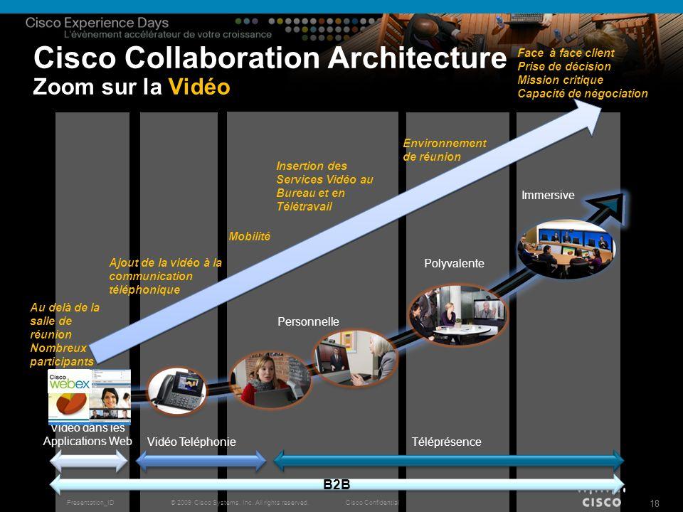 Vidéo dans les Applications Web