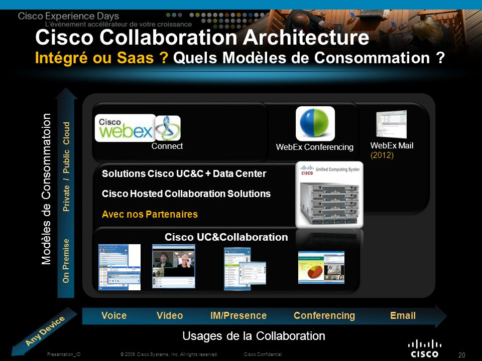 Cisco Collaboration Architecture Intégré ou Saas