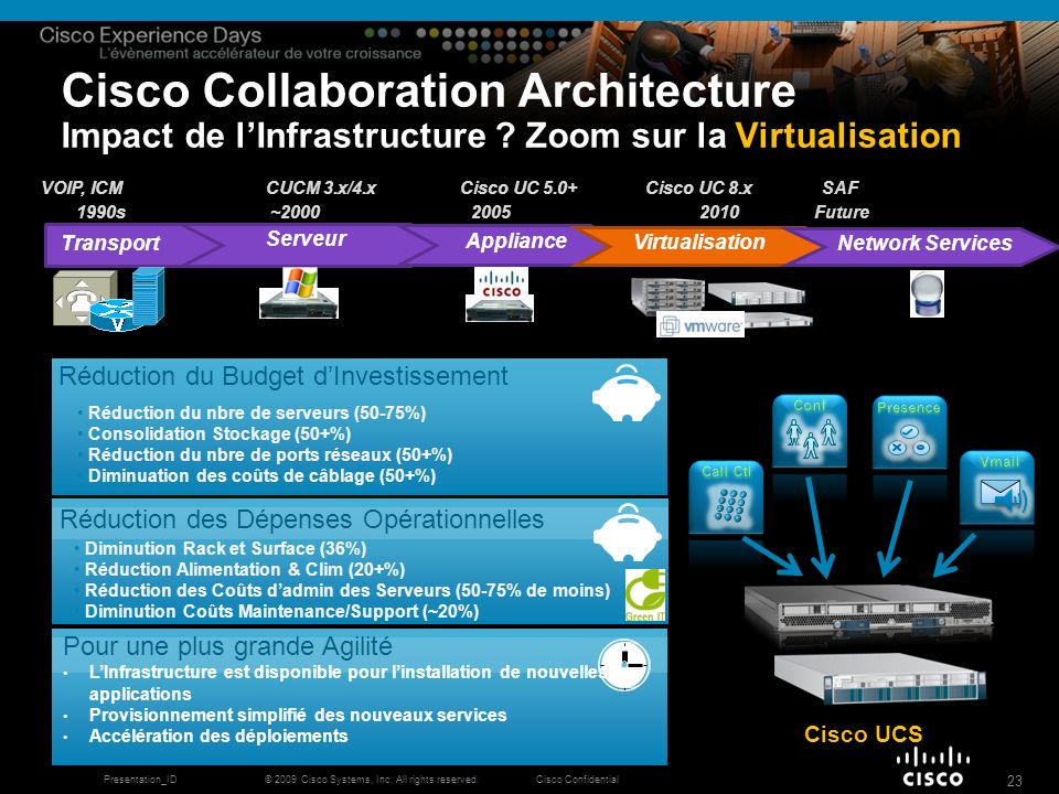 Cisco Collaboration Architecture Impact de l'Infrastructure