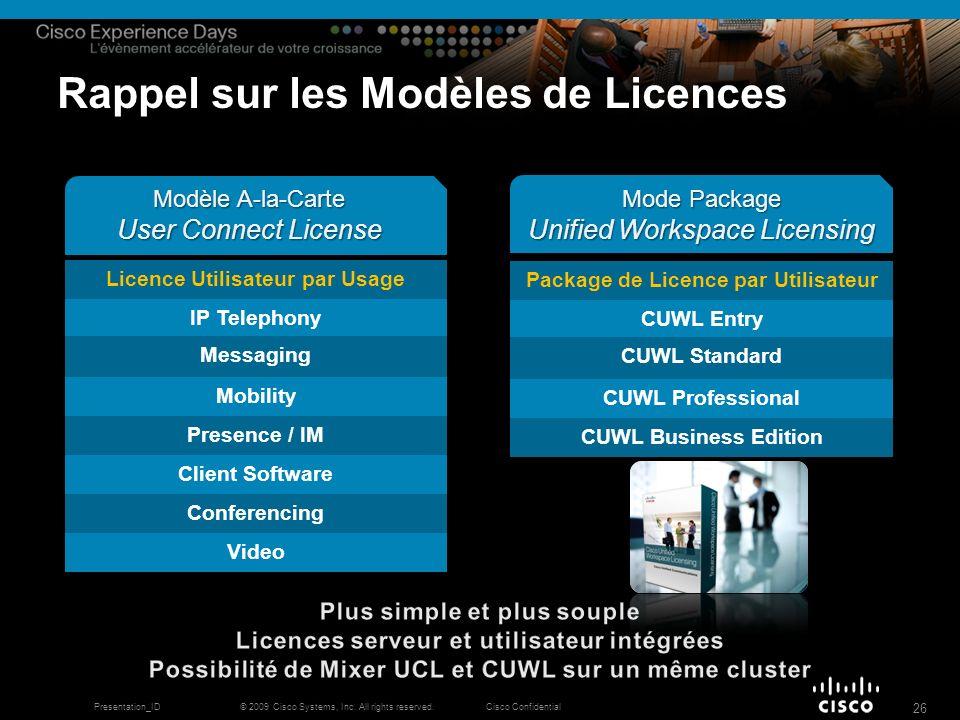 Rappel sur les Modèles de Licences