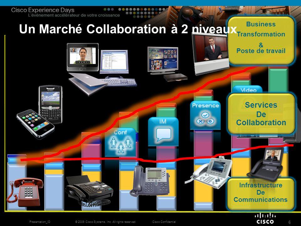 Un Marché Collaboration à 2 niveaux