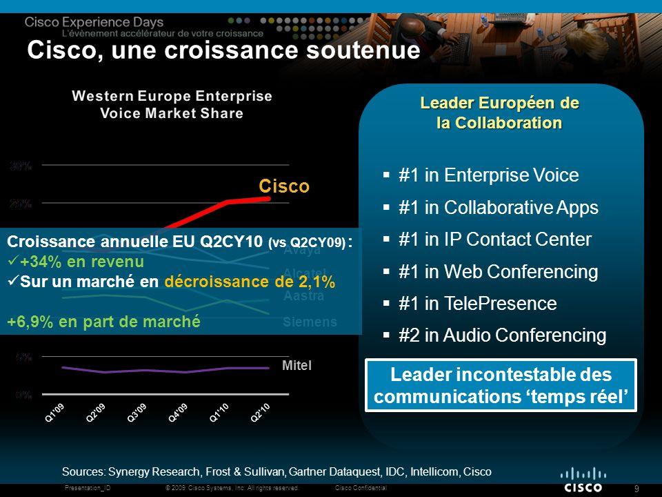 Cisco, une croissance soutenue