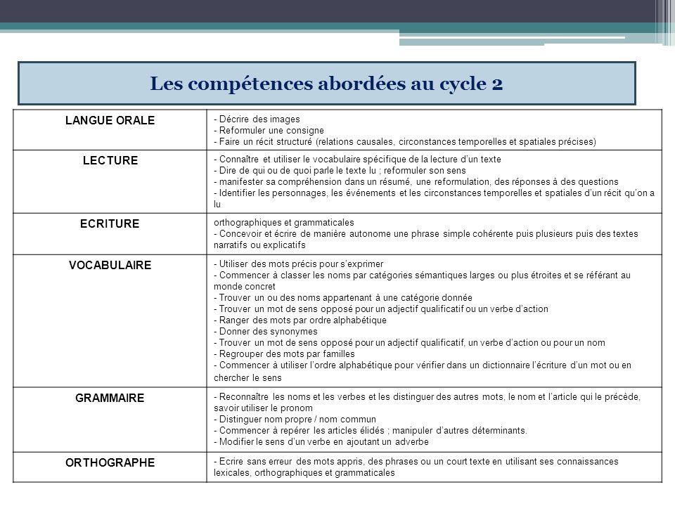Les compétences abordées au cycle 2