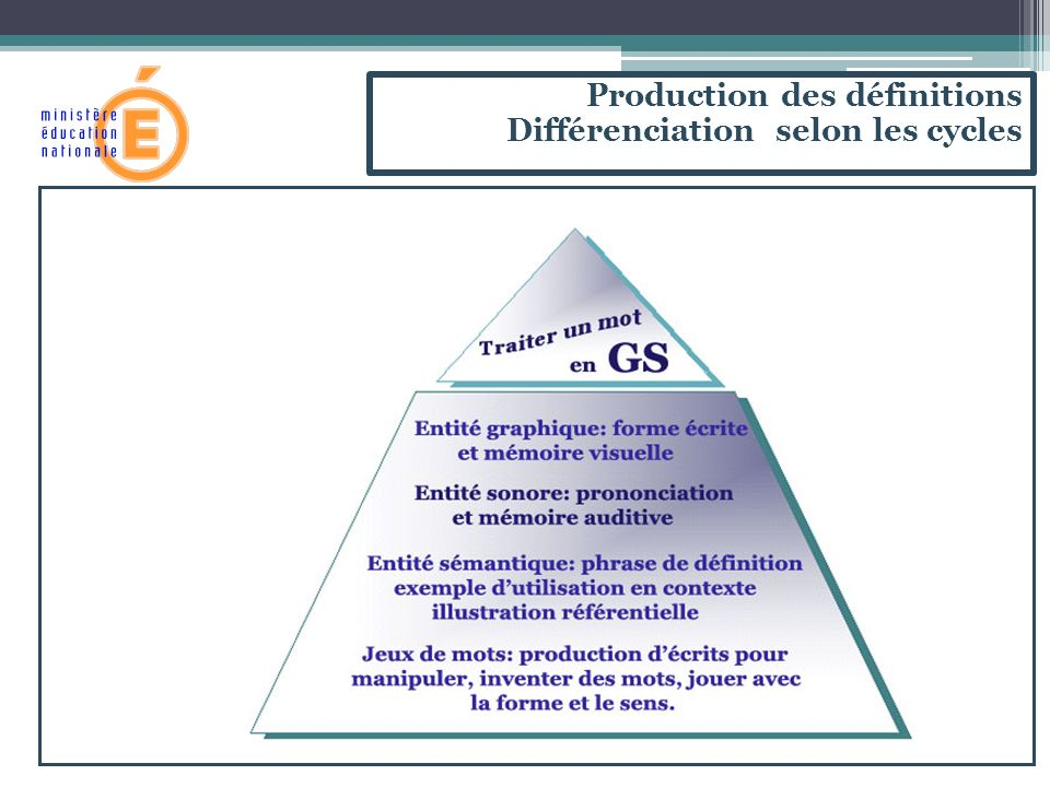 Production des définitions