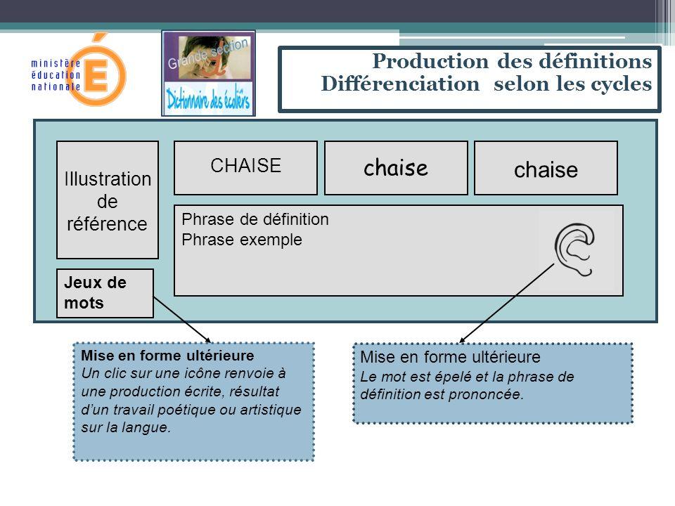 chaise Production des définitions Différenciation selon les cycles