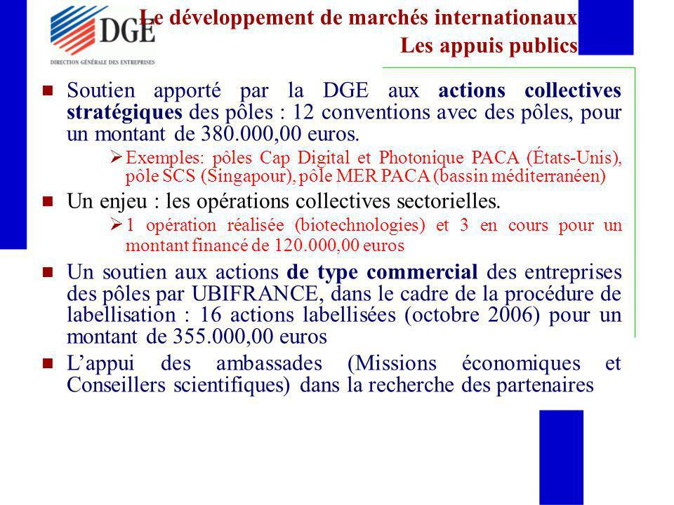 Le développement de marchés internationaux Les appuis publics