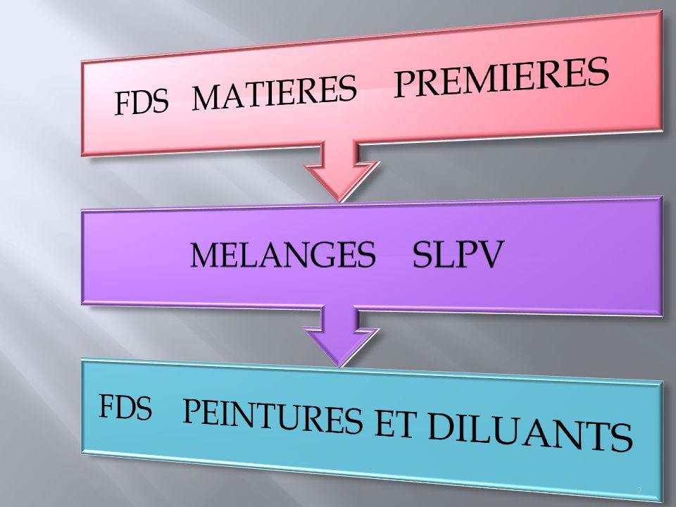 FDS PEINTURES ET DILUANTS MELANGES SLPV FDS MATIERES PREMIERES