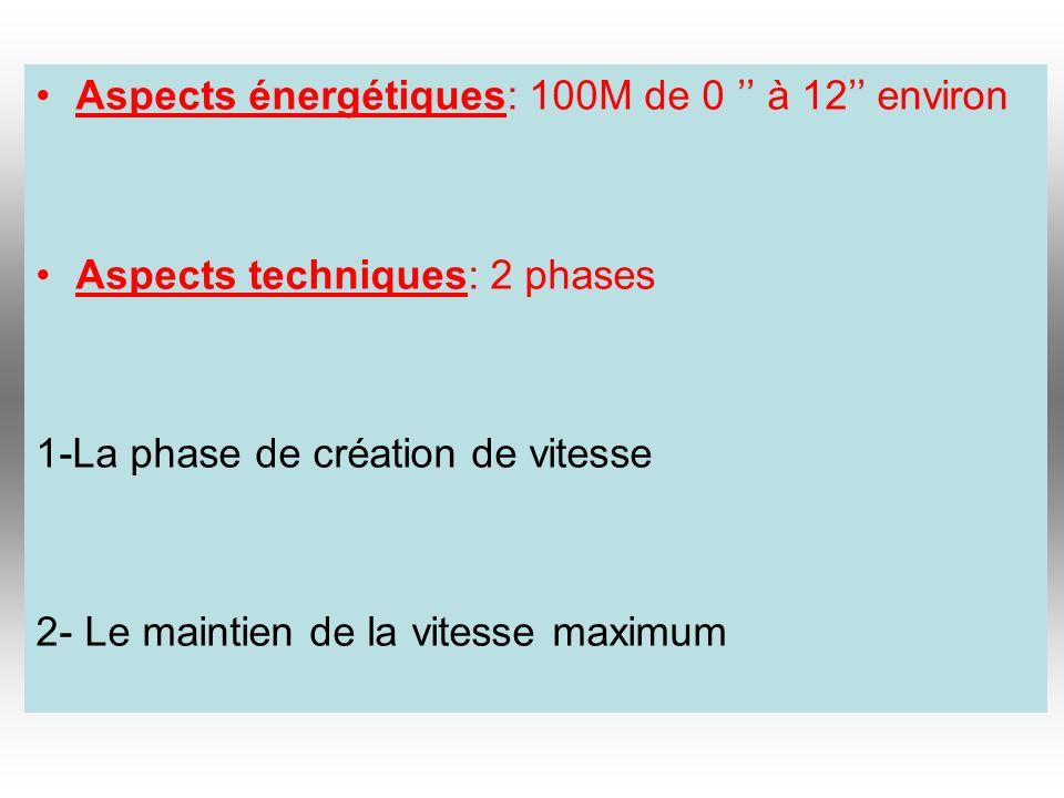 Aspects énergétiques: 100M de 0 '' à 12'' environ