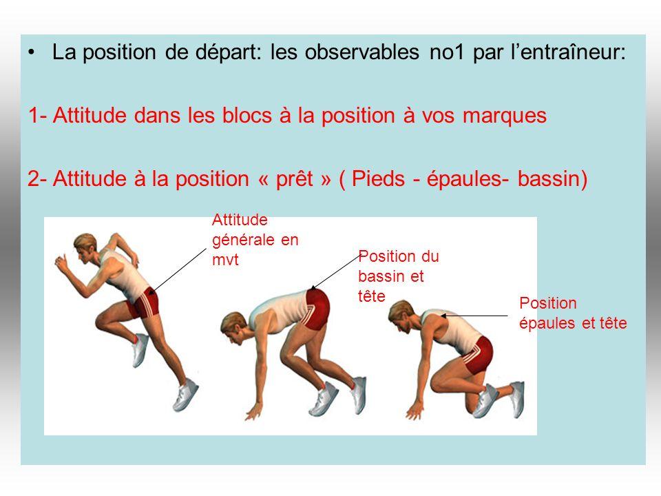 La position de départ: les observables no1 par l'entraîneur: