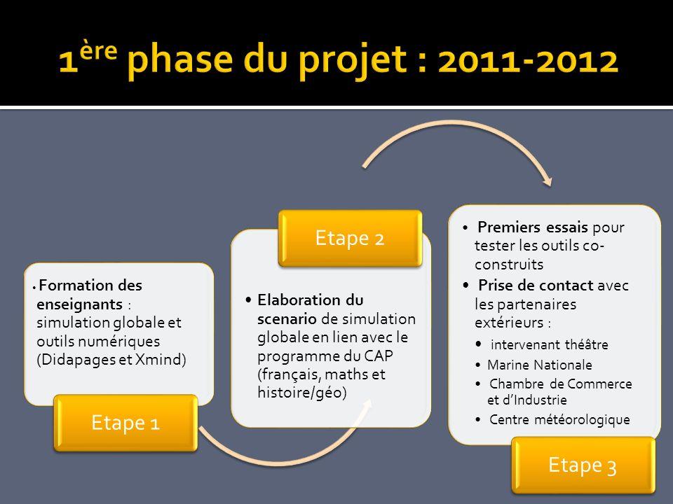 1ère phase du projet : 2011-2012 Etape 2 Etape 1 Etape 3