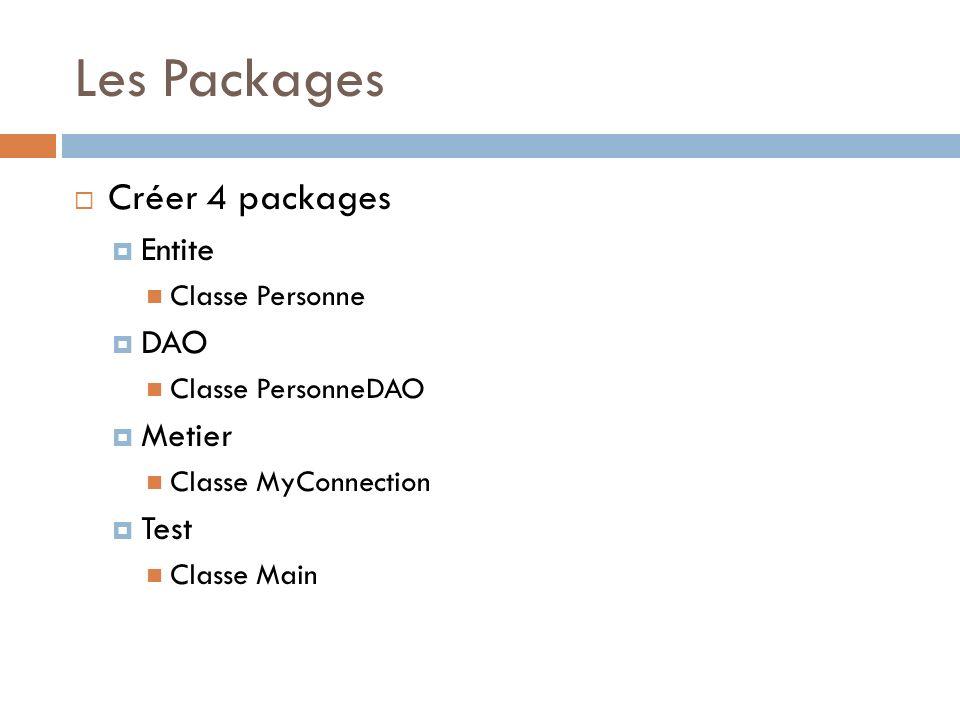 Les Packages Créer 4 packages Entite DAO Metier Test Classe Personne