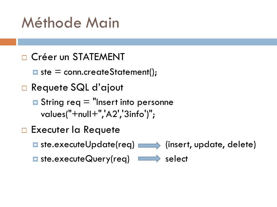Méthode Main Créer un STATEMENT Requete SQL d'ajout