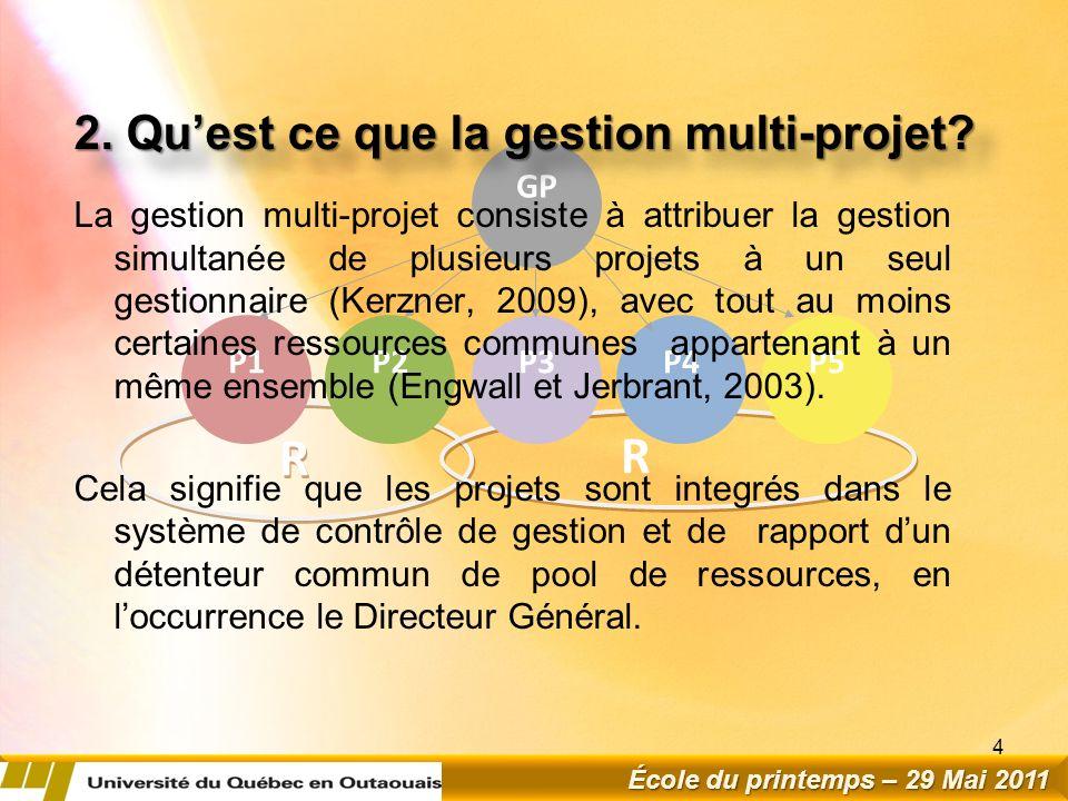2. Qu'est ce que la gestion multi-projet