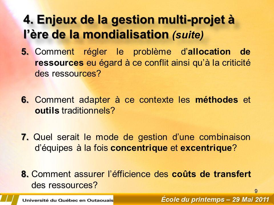 4. Enjeux de la gestion multi-projet à l'ère de la mondialisation (suite)