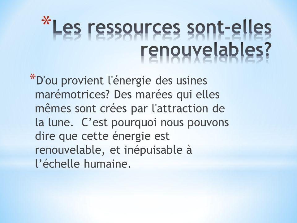 Les ressources sont-elles renouvelables