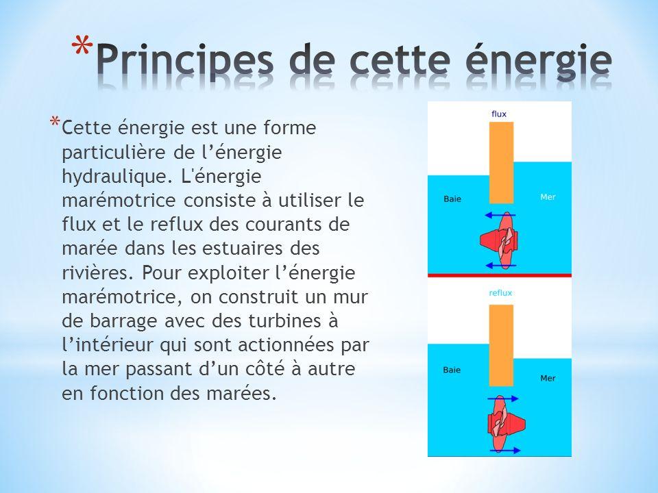 Principes de cette énergie
