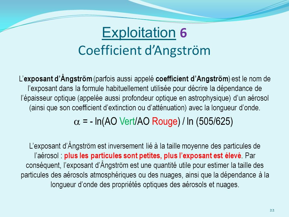 Exploitation 6 Coefficient d'Angström