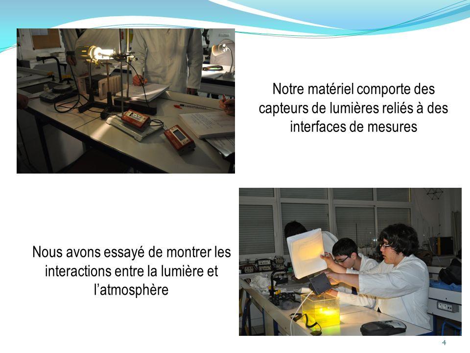 Notre matériel comporte des capteurs de lumières reliés à des