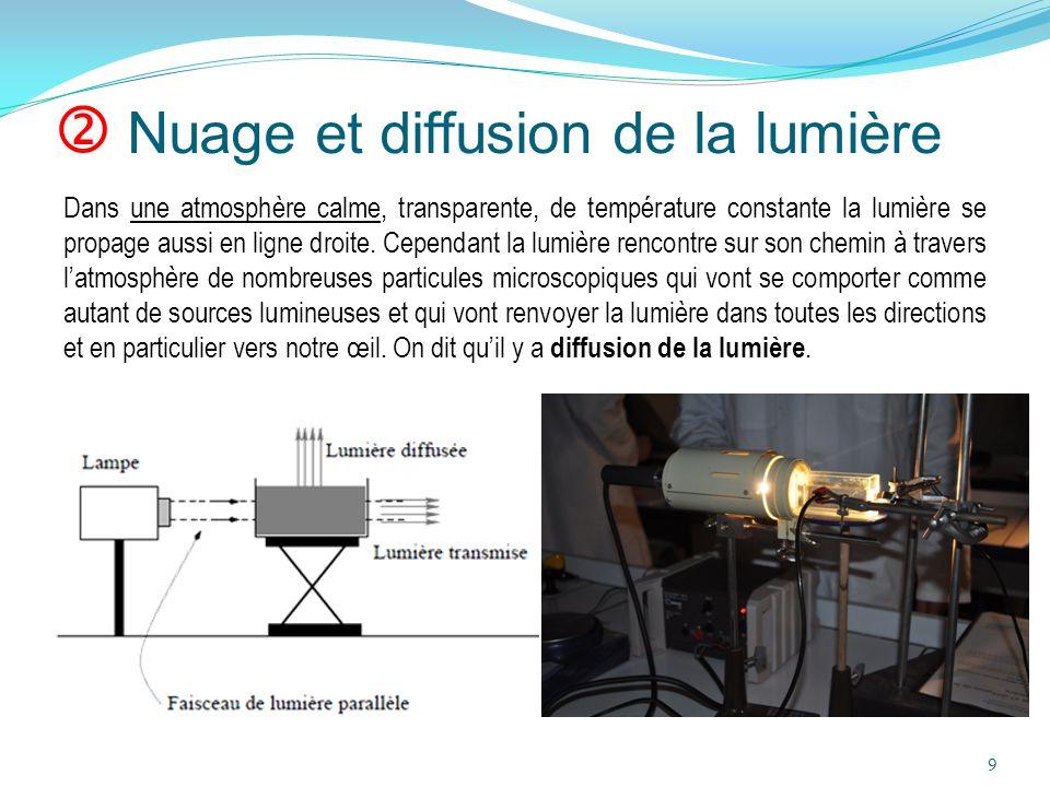  Nuage et diffusion de la lumière