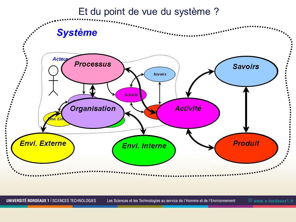 Et du point de vue du système