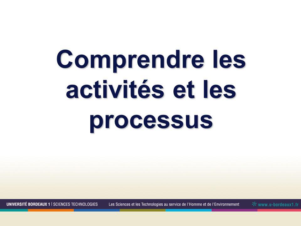 Comprendre les activités et les processus