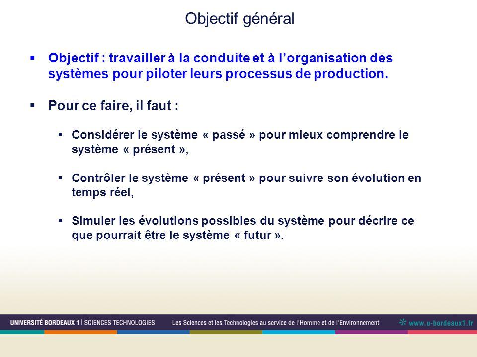 Objectif général Objectif : travailler à la conduite et à l'organisation des systèmes pour piloter leurs processus de production.