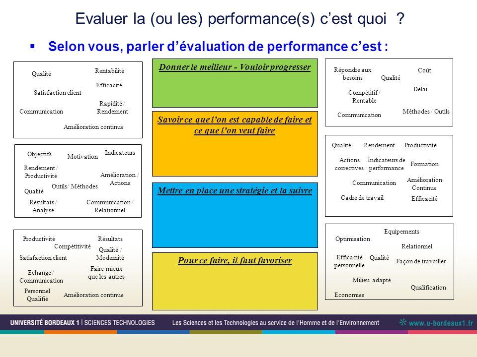 Evaluer la (ou les) performance(s) c'est quoi