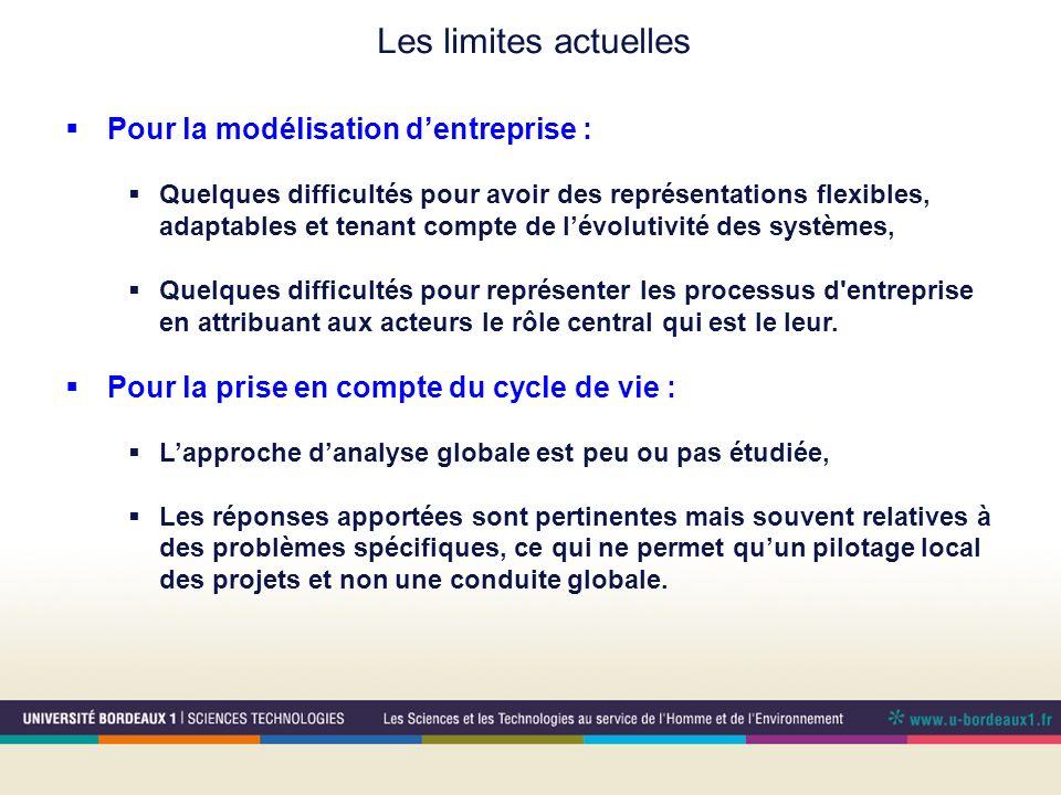 Les limites actuelles Pour la modélisation d'entreprise :