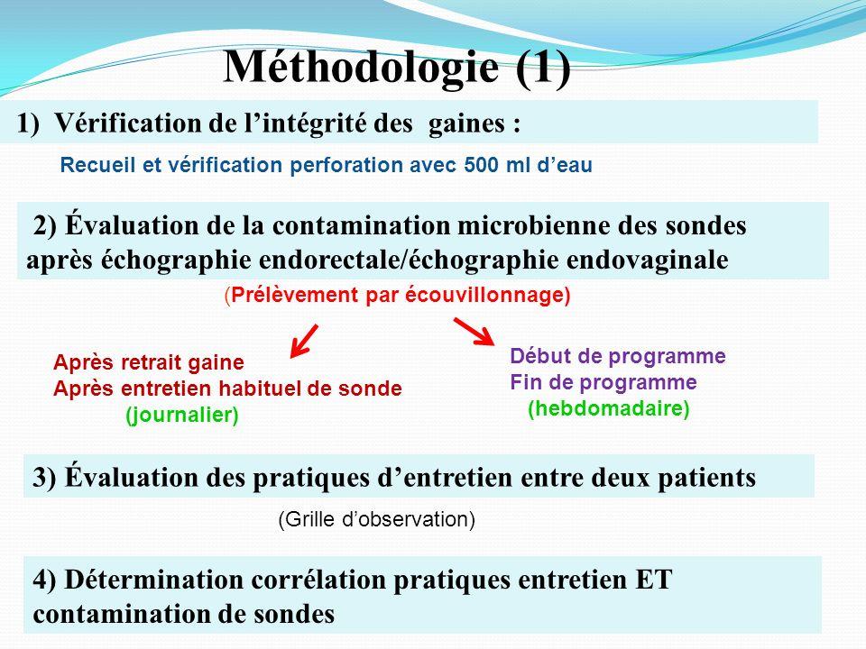 Méthodologie (1) 1) Vérification de l'intégrité des gaines :
