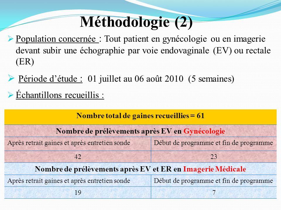 Méthodologie (2)