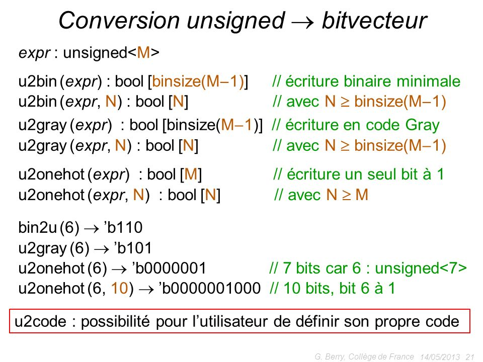 Conversion unsigned  bitvecteur