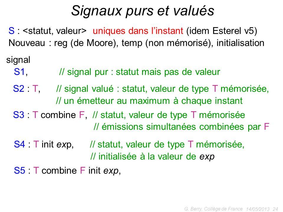 Signaux purs et valués S : <statut, valeur> uniques dans l'instant (idem Esterel v5) Nouveau : reg (de Moore), temp (non mémorisé), initialisation.