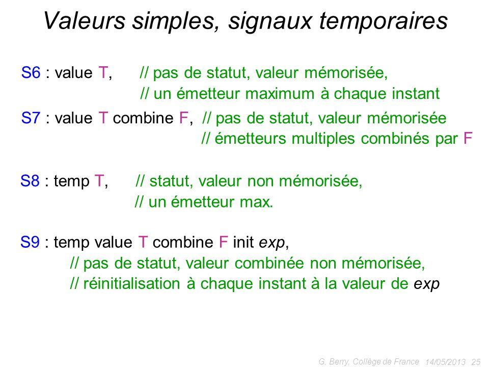 Valeurs simples, signaux temporaires