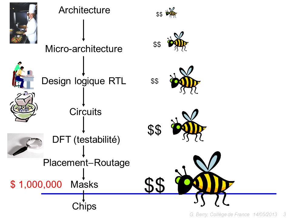 $$ $$ Architecture Micro-architecture Design logique RTL Circuits