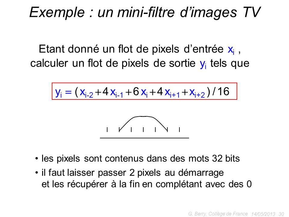 Exemple : un mini-filtre d'images TV