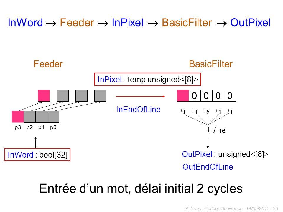Entrée d'un mot, délai initial 2 cycles