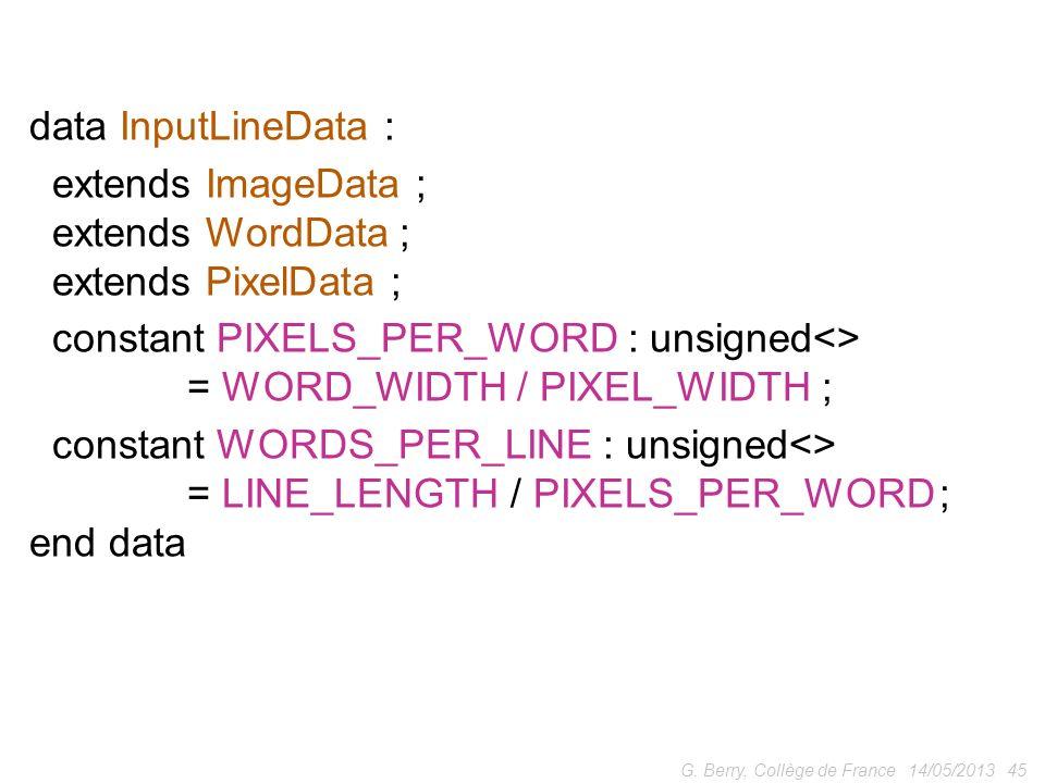 constant PIXELS_PER_WORD : unsigned<>