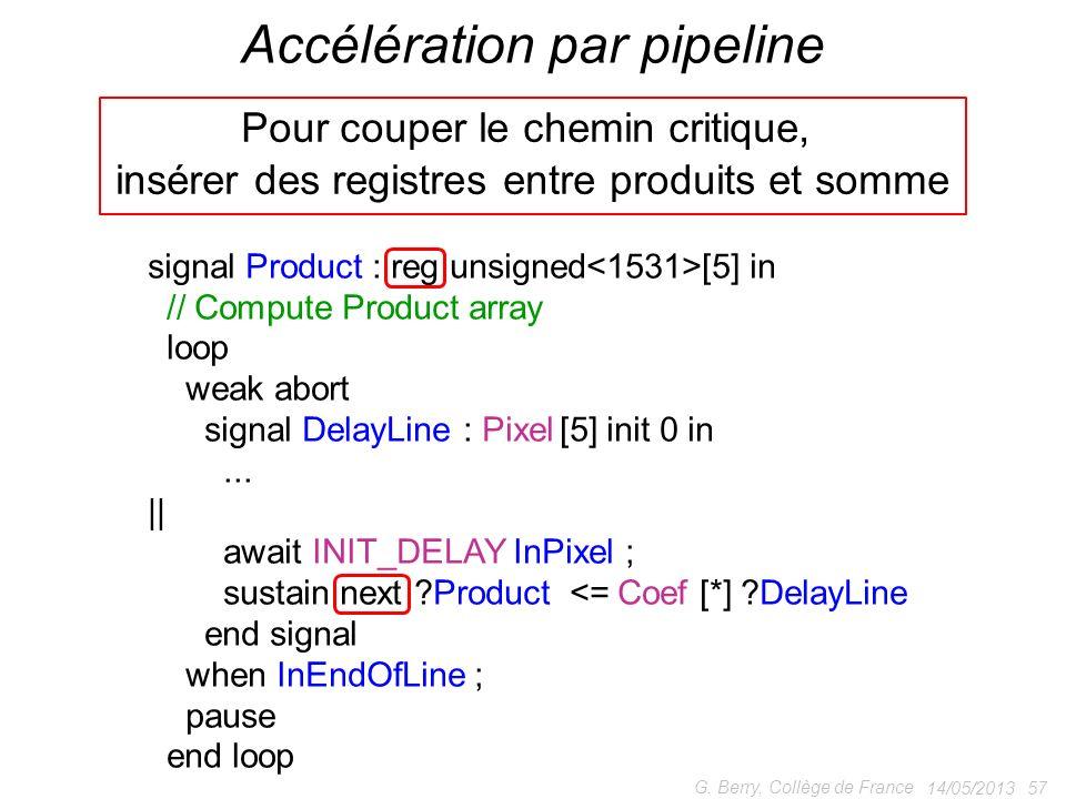 Accélération par pipeline
