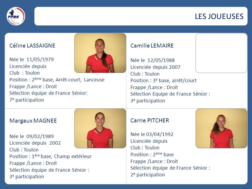 LES JOUEUSES Céline LASSAIGNE Camille LEMAIRE Margaux MAGNEE