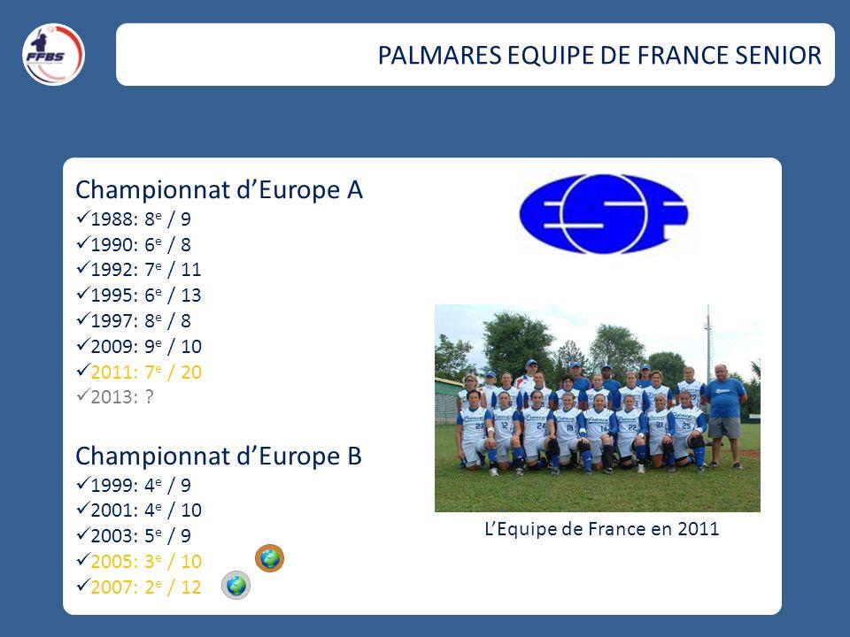 PALMARES EQUIPE DE FRANCE SENIOR