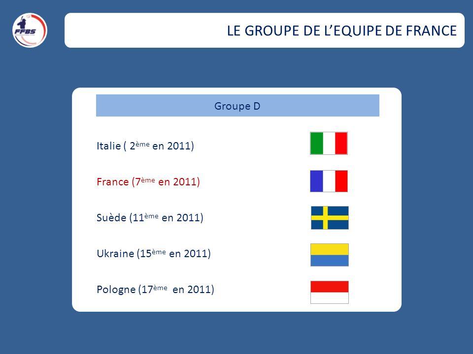 LE GROUPE DE L'EQUIPE DE FRANCE